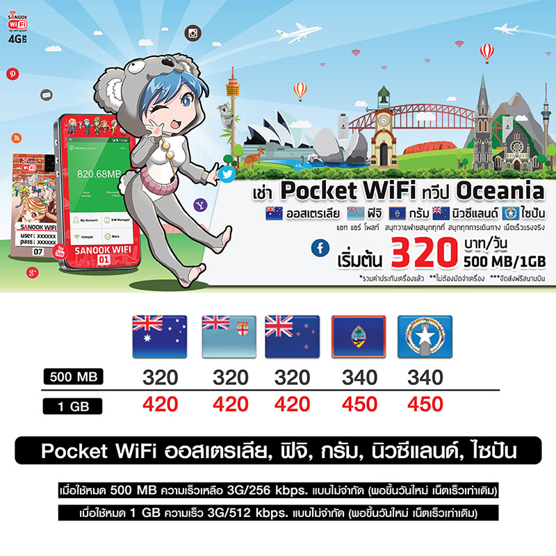 01_Australia&NewZealand_PocketWiFi320
